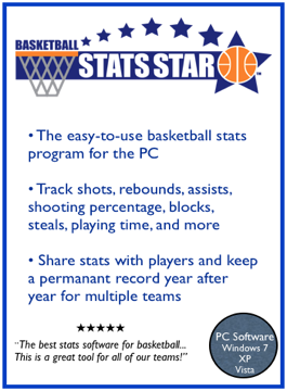 Basketball Stats Program