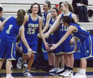 basketball coaching - building trust image